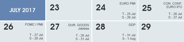 Weekly Calendar 2017